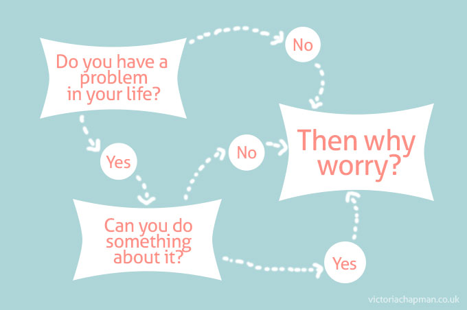 Worrying-flowchart